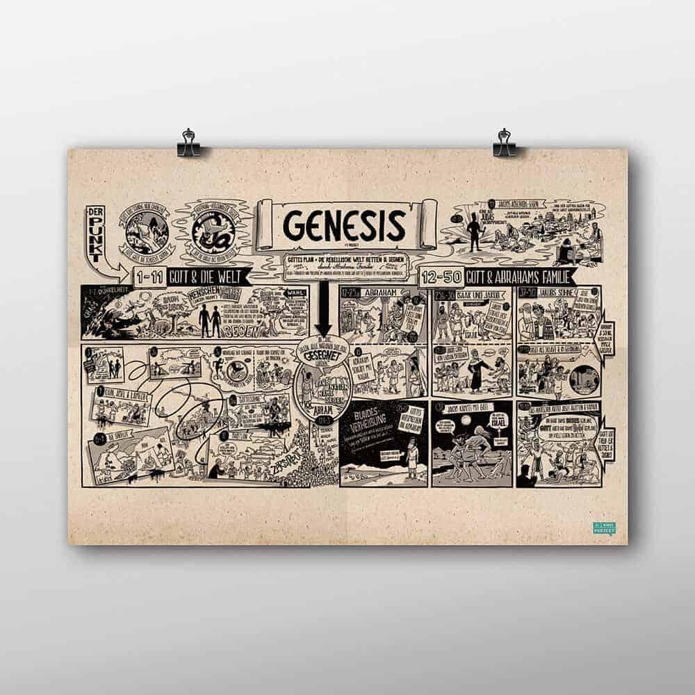 Bibel Genesis